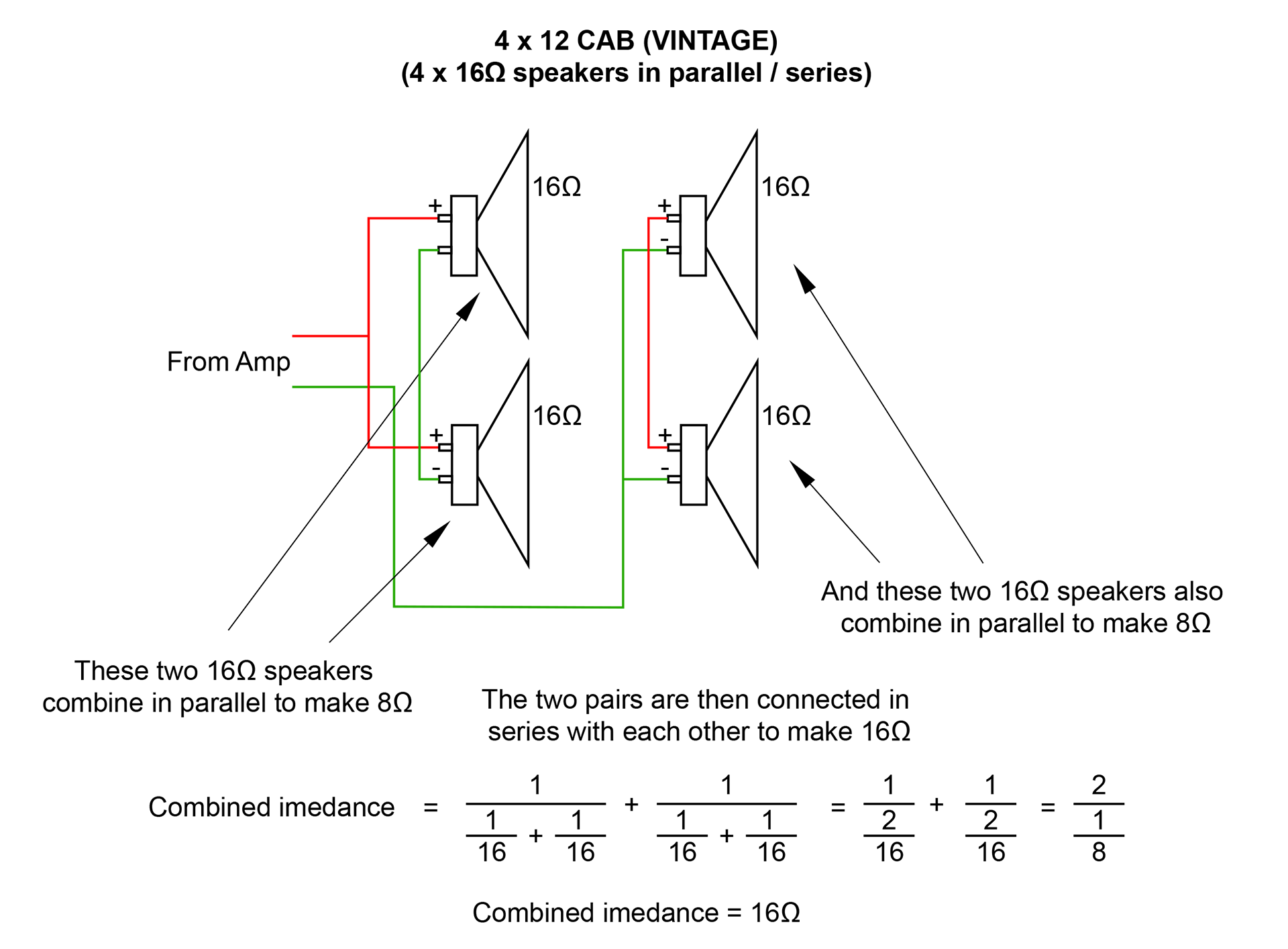 Guitar speaker cab impedance explained - Four speakers wired parallel / series like in a vintage 4 x 12