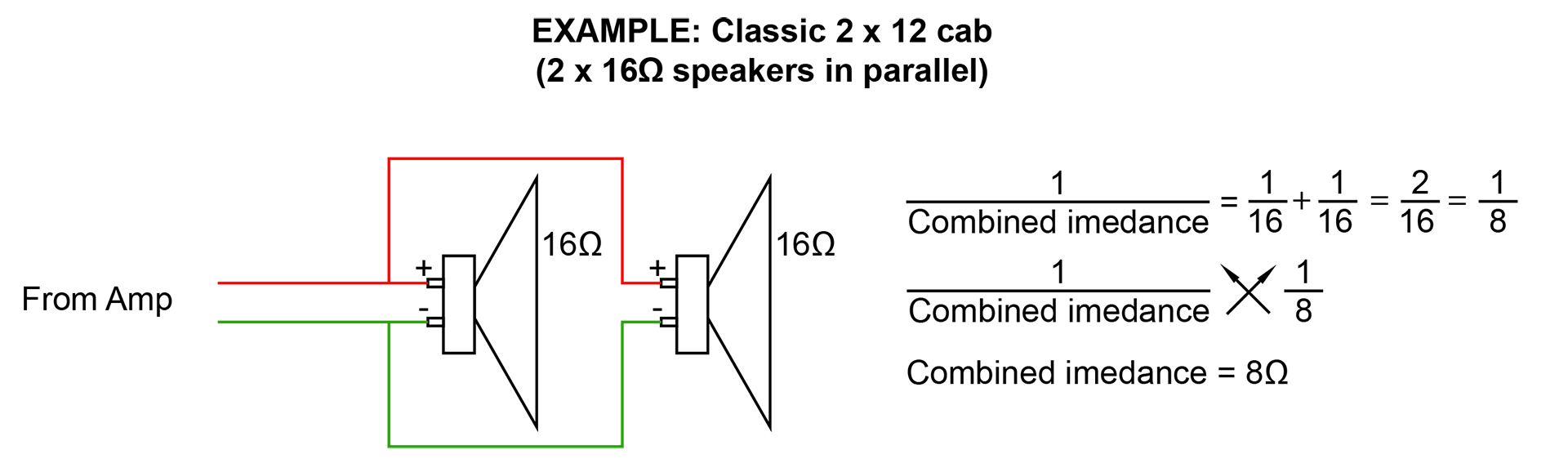 Guitar speaker cab impedance explained - Two Speakers wired in parallel like in a 2 x 12 cab