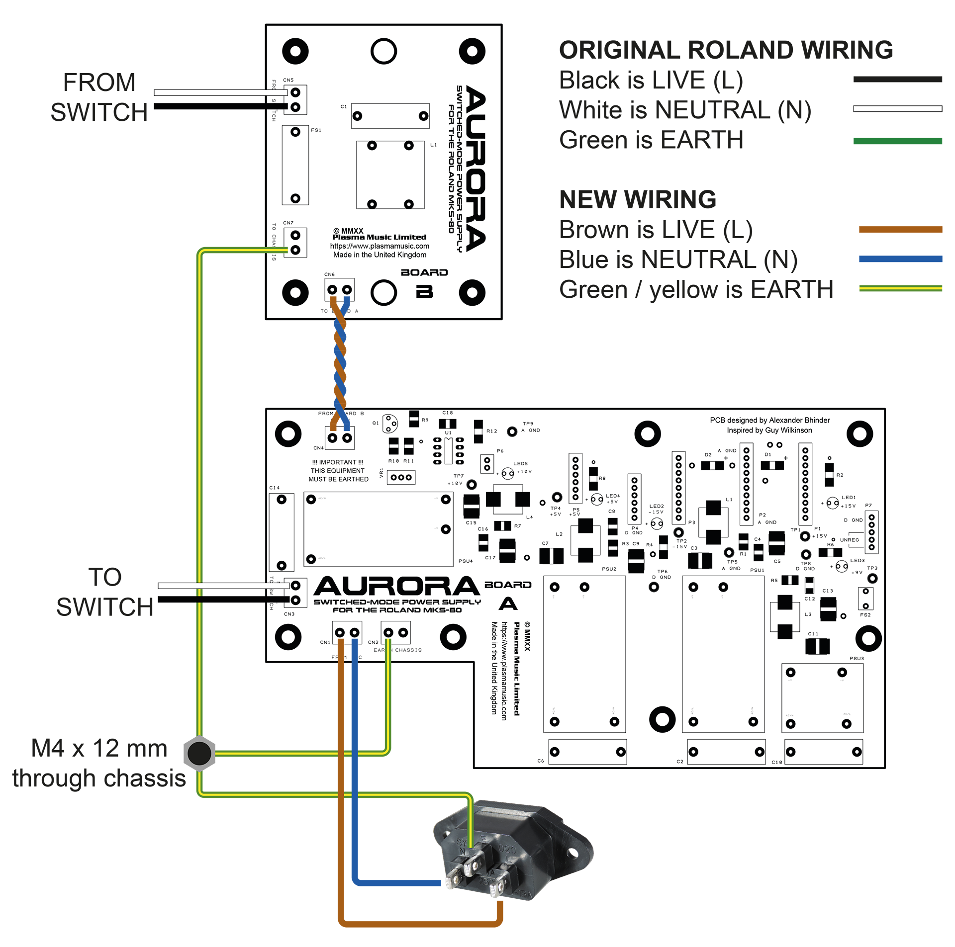 Aurora Wiring