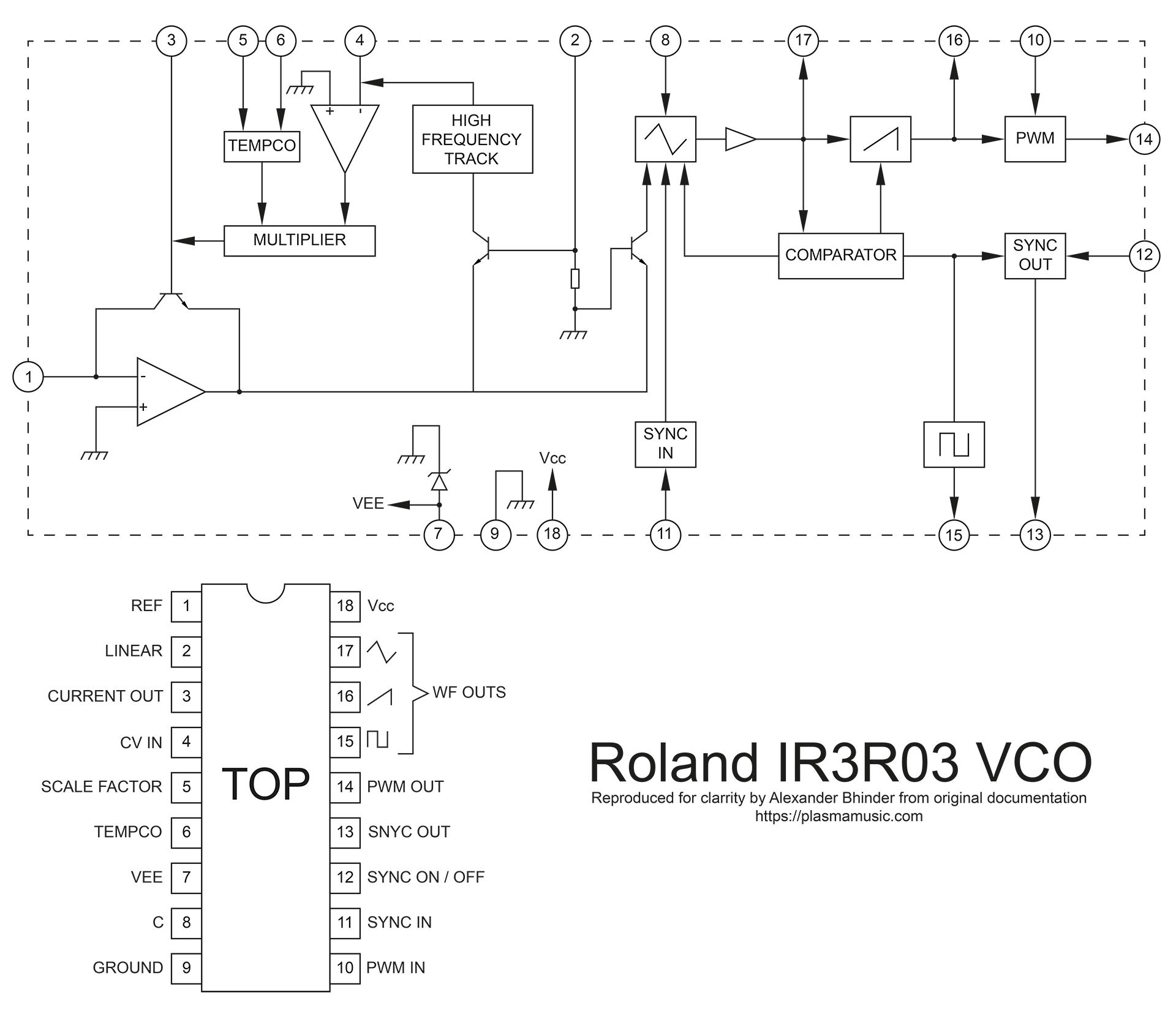Inside the Roland IR3R03 VCO.