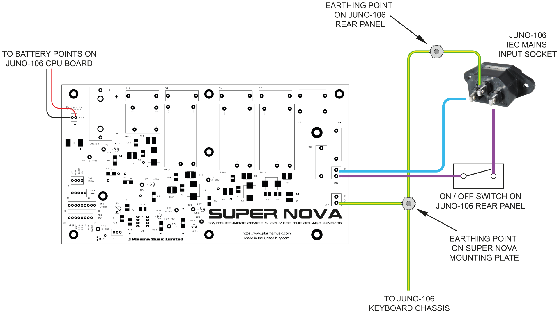 Super Nova wiring